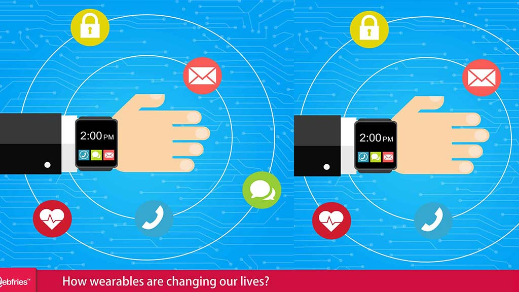 how-wearables-are-changing-our-lives