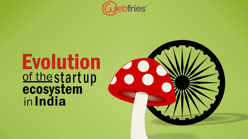 startup-ecosystem-of-india