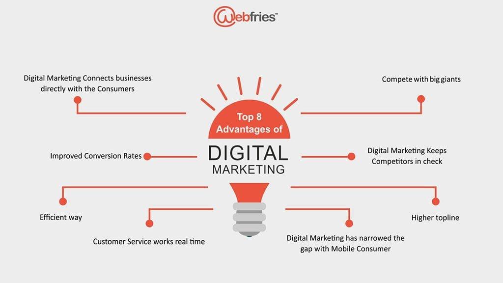top-8-advantages-of-digital-marketing