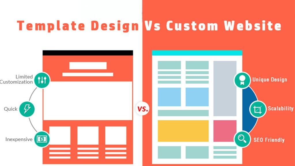 template-website-vs-custom-website-design